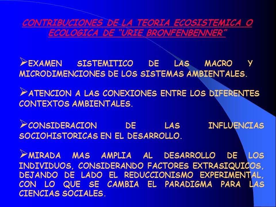 CONTRIBUCIONES DE LA TEORIA ECOSISTEMICA O ECOLOGICA DE URIE BRONFENBENNER EXAMEN SISTEMITICO DE LAS MACRO Y MICRODIMENCIONES DE LOS SISTEMAS AMBIENTA