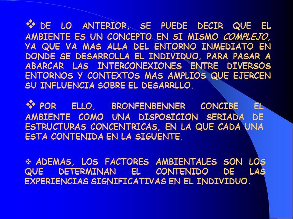 ¿LAS INFUENCIAS CONTEXTUALES SE INSTALAN EN EL DESARROLLO DEL INDIVIDUO DE FORMA BRUSCA O SON PARTE DE CAMBIOS PROGRESIVOS / SERIADOS EN EL DESARROLLO DE ESTE .