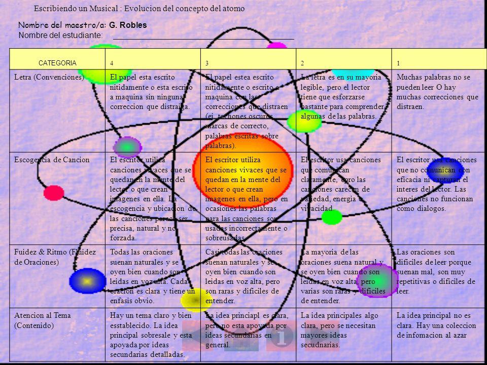 Escribiendo un Musical : Evolucion del concepto del atomo Nombre del maestro/a: G. Robles Nombre del estudiante: _____________________________________