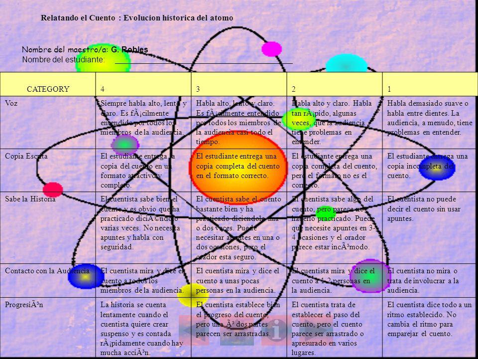 Relatando el Cuento : Evolucion historica del atomo Nombre del maestro/a: G. Robles Nombre del estudiante: ________________________________________ CA