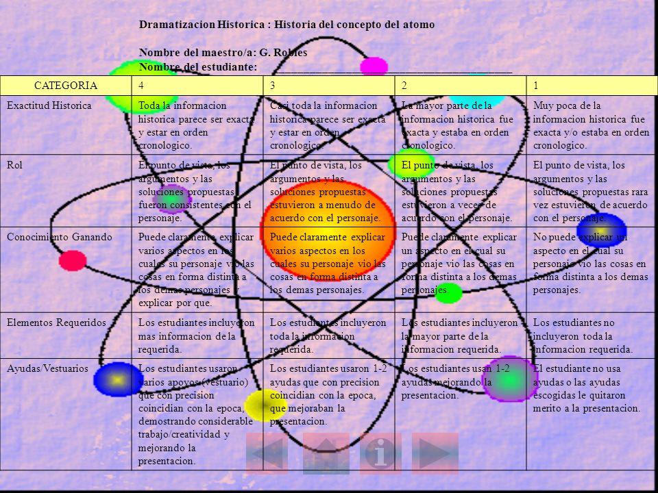 Dramatizacion Historica : Historia del concepto del atomo Nombre del maestro/a: G. Robles Nombre del estudiante: _____________________________________