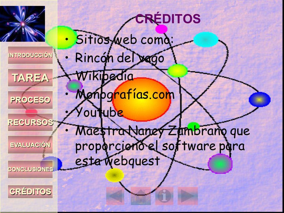 Sitios web como: Rincón del vago Wikipedia Monografías.com Youtube Maestra Nancy Zambrano que proporcionó el software para esta webquest INTRODUCCIÓN