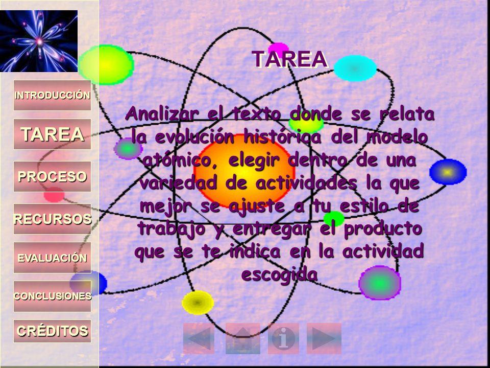 TAREA Analizar el texto donde se relata la evolución histórica del modelo atómico, elegir dentro de una variedad de actividades la que mejor se ajuste