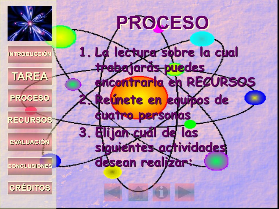 PROCESO 1.La lectura sobre la cual trabajarás puedes encontrarla en RECURSOS 2.Reúnete en equipos de cuatro personas 3.Elijan cuál de las siguientes a
