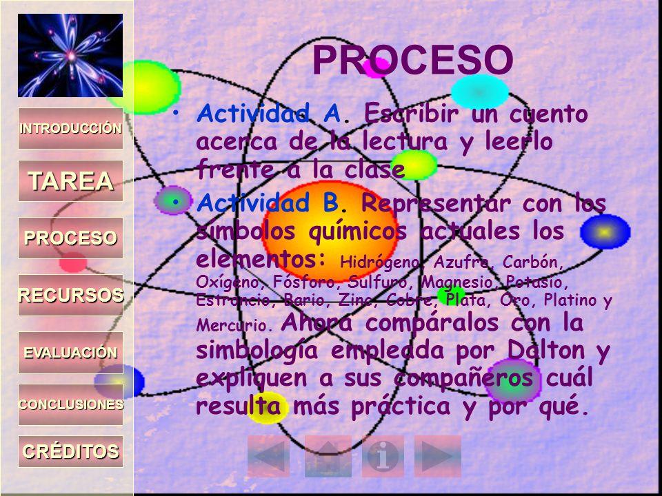 PROCESO Actividad A. Escribir un cuento acerca de la lectura y leerlo frente a la clase Actividad B. Representar con los símbolos químicos actuales lo