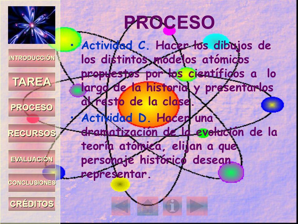 PROCESO Actividad C. Hacer los dibujos de los distintos modelos atómicos propuestos por los científicos a lo largo de la historia y presentarlos al re