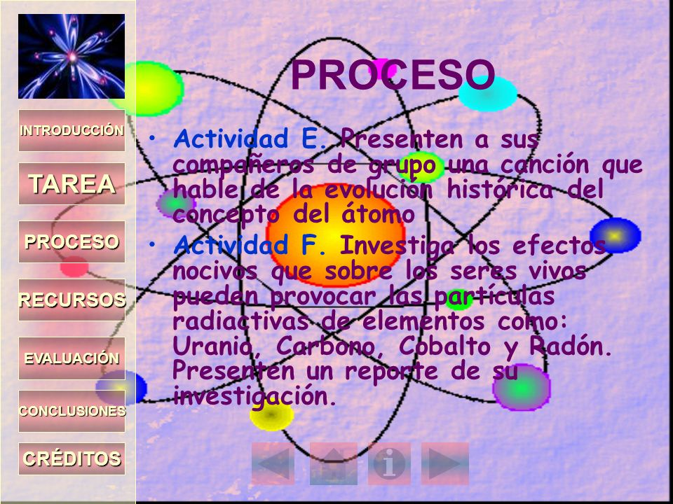 PROCESO Actividad E. Presenten a sus compañeros de grupo una canción que hable de la evolución histórica del concepto del átomo Actividad F. Investiga