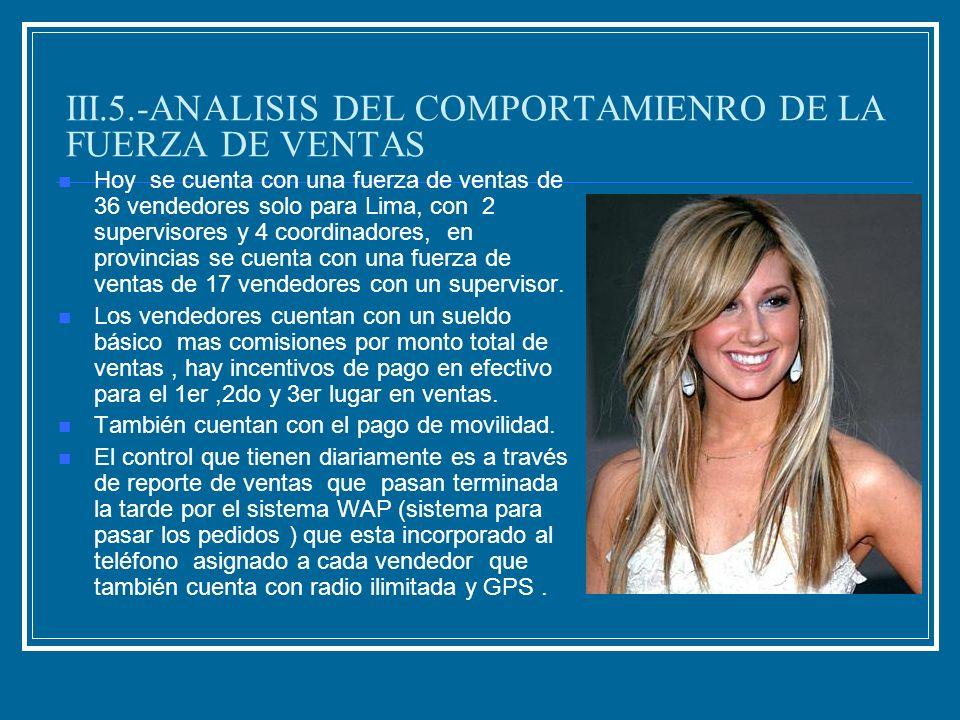 III.5.-ANALISIS DEL COMPORTAMIENRO DE LA FUERZA DE VENTAS Hoy se cuenta con una fuerza de ventas de 36 vendedores solo para Lima, con 2 supervisores y
