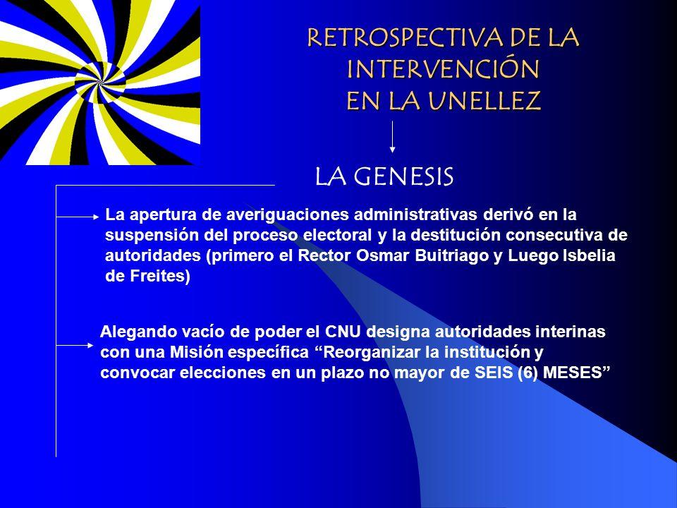 RETROSPECTIVA DE LA INTERVENCIÓN EN LA UNELLEZ LA GENESIS La apertura de averiguaciones administrativas derivó en la suspensión del proceso electoral
