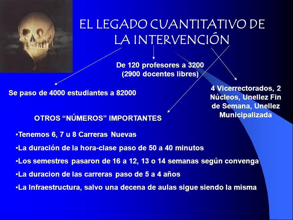 EL LEGADO CUANTITATIVO DE LA INTERVENCIÓN Se paso de 4000 estudiantes a 82000 De 120 profesores a 3200 (2900 docentes libres) 4 Vicerrectorados, 2 Núc