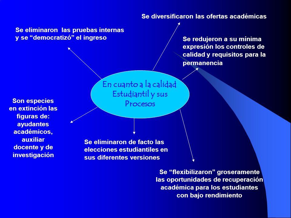 En cuanto a la calidad Estudiantil y sus Procesos Se eliminaron las pruebas internas y se democratizó el ingreso Se diversificaron las ofertas académi