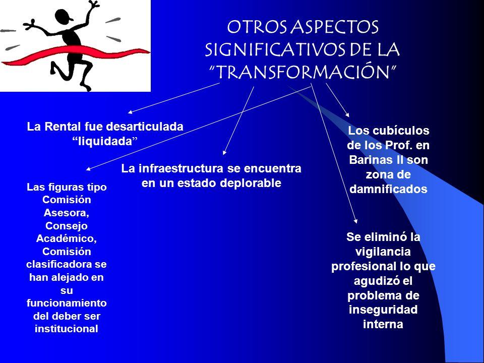 OTROS ASPECTOS SIGNIFICATIVOS DE LA TRANSFORMACIÓN La Rental fue desarticulada liquidada La infraestructura se encuentra en un estado deplorable Los c