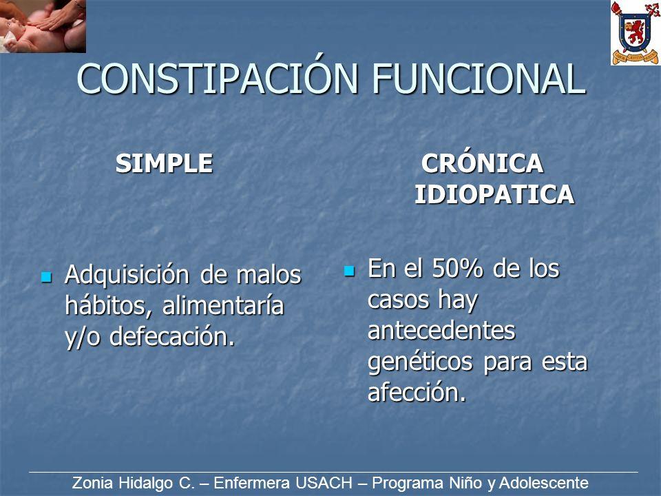 CONSTIPACIÓN FUNCIONAL SIMPLE SIMPLE Adquisición de malos hábitos, alimentaría y/o defecación. Adquisición de malos hábitos, alimentaría y/o defecació