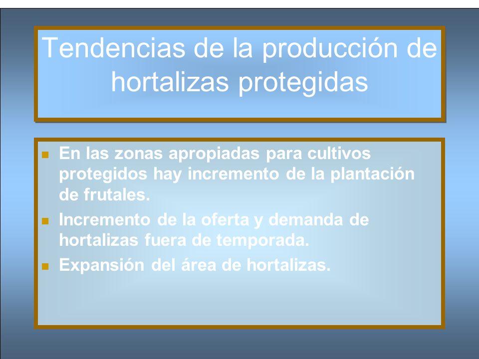 Tendencias de la producción de hortalizas protegidas En las zonas apropiadas para cultivos protegidos hay incremento de la plantación de frutales. Inc