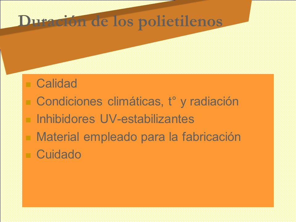 Duración de los polietilenos Calidad Condiciones climáticas, t° y radiación Inhibidores UV-estabilizantes Material empleado para la fabricación Cuidad