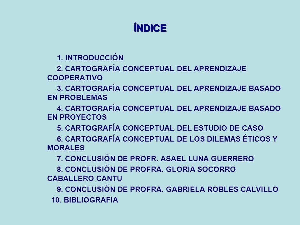 ÍNDICE 1.INTRODUCCIÓN 2. CARTOGRAFÍA CONCEPTUAL DEL APRENDIZAJE COOPERATIVO 3.