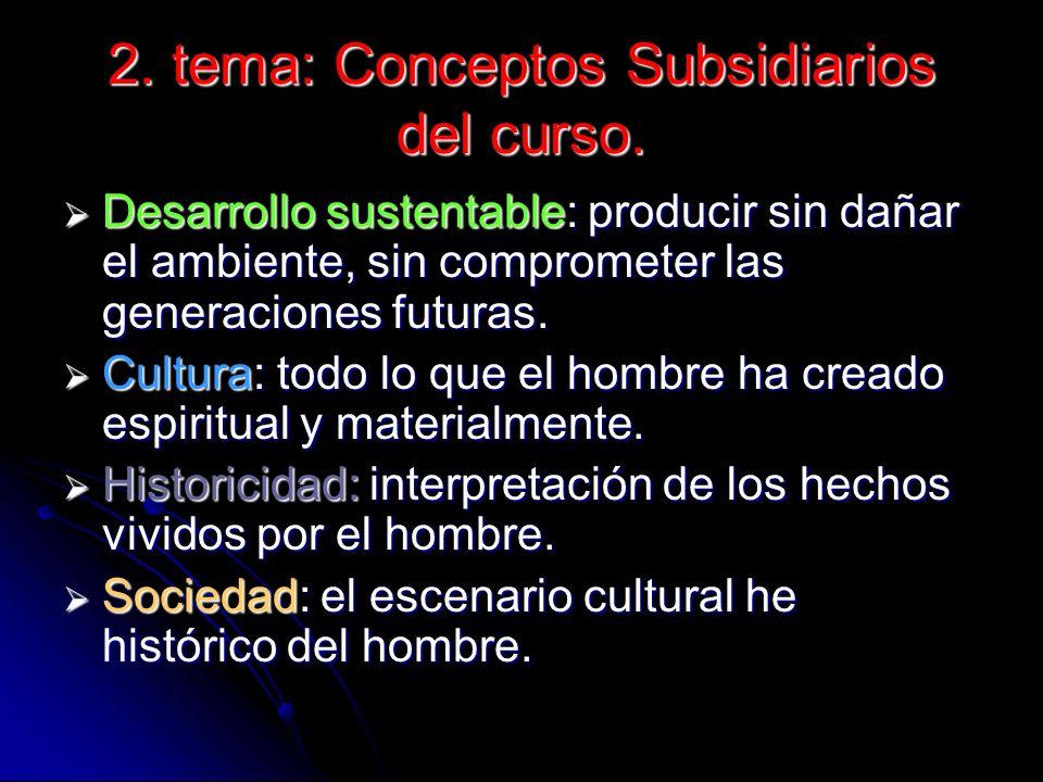 2. tema: Conceptos Subsidiarios del curso. Desarrollo sustentable: producir sin dañar el ambiente, sin comprometer las generaciones futuras. Desarroll