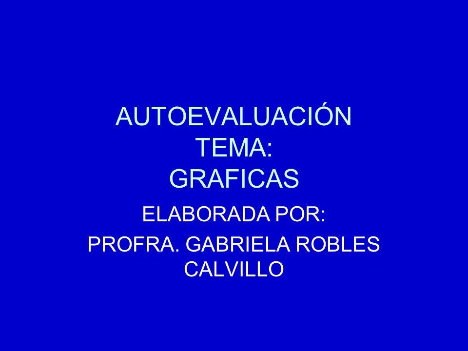 AUTOEVALUACIÓN TEMA: GRAFICAS ELABORADA POR: PROFRA. GABRIELA ROBLES CALVILLO