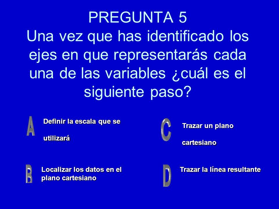 PREGUNTA 5 Una vez que has identificado los ejes en que representarás cada una de las variables ¿cuál es el siguiente paso? Definir la escala que se u