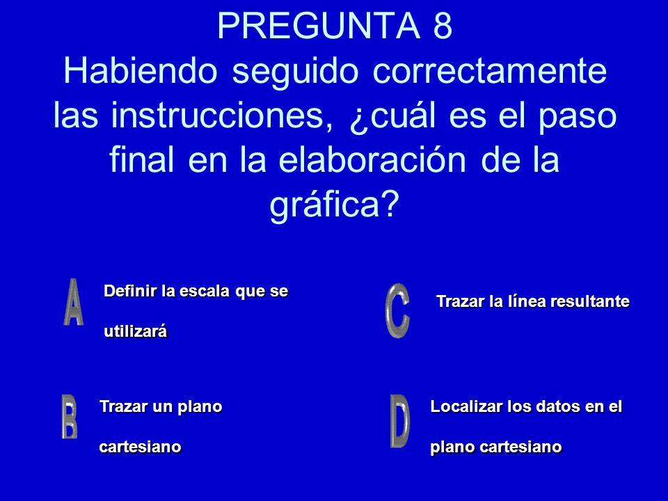 PREGUNTA 8 Habiendo seguido correctamente las instrucciones, ¿cuál es el paso final en la elaboración de la gráfica? Definir la escala que se utilizar
