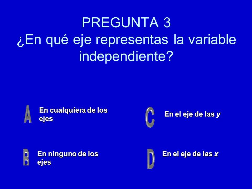 PREGUNTA 3 ¿En qué eje representas la variable independiente? En cualquiera de los ejes En cualquiera de los ejes En ninguno de los ejes En ninguno de
