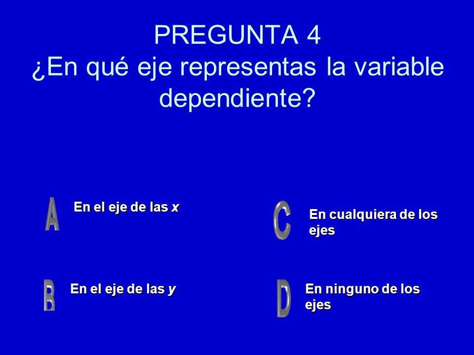 PREGUNTA 4 ¿En qué eje representas la variable dependiente? En el eje de las x En el eje de las x En el eje de las y En el eje de las y En ninguno de