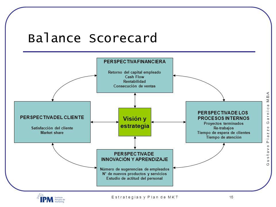 G u s t a v o P i a z z e G a r n i c a M.B.A E s t r a t e g i a s y P l a n d e M K T 15 Balance Scorecard PERSPECTIVA FINANCIERA Retorno del capita