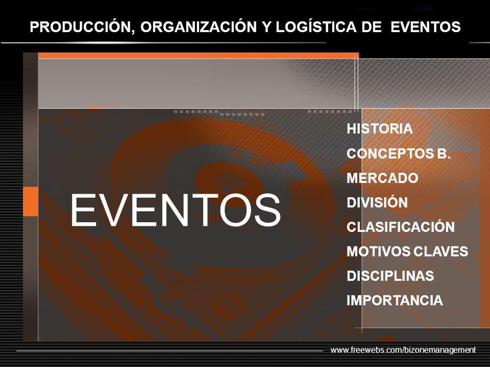 www.freewebs.com/bizonemanagement PRODUCCIÓN, ORGANIZACIÓN Y LOGÍSTICA DE EVENTOS Click to add Title 1 2 3 4 HISTORIA CONCEPTOS B. MERCADO DIVISIÓN CL