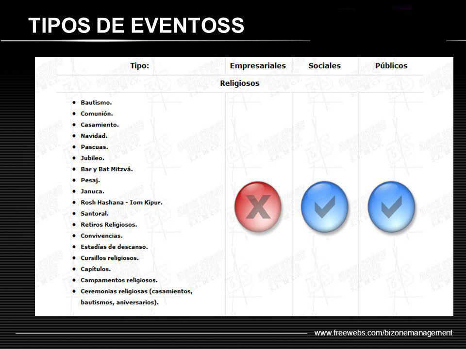 www.freewebs.com/bizonemanagement TIPOS DE EVENTOSS