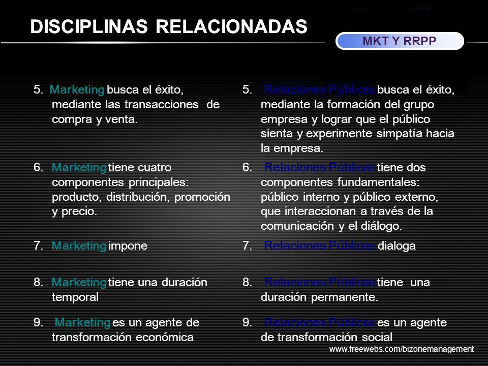 www.freewebs.com/bizonemanagement DISCIPLINAS RELACIONADAS MKT Y RRPP 5. Marketing busca el éxito, mediante las transacciones de compra y venta. 5. Re