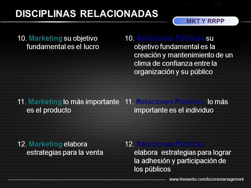 www.freewebs.com/bizonemanagement 10. Marketing su objetivo fundamental es el lucro 10. Relaciones Públicas su objetivo fundamental es la creación y m