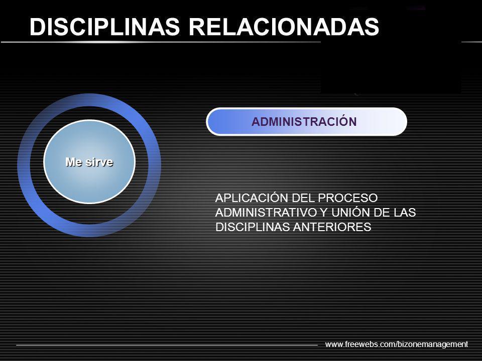 www.freewebs.com/bizonemanagement DISCIPLINAS RELACIONADAS Me sirve ADMINISTRACIÓN APLICACIÓN DEL PROCESO ADMINISTRATIVO Y UNIÓN DE LAS DISCIPLINAS AN
