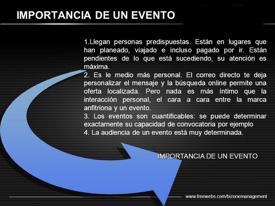 www.freewebs.com/bizonemanagement IMPORTANCIA DE UN EVENTO 1.Llegan personas predispuestas. Están en lugares que han planeado, viajado e incluso pagad