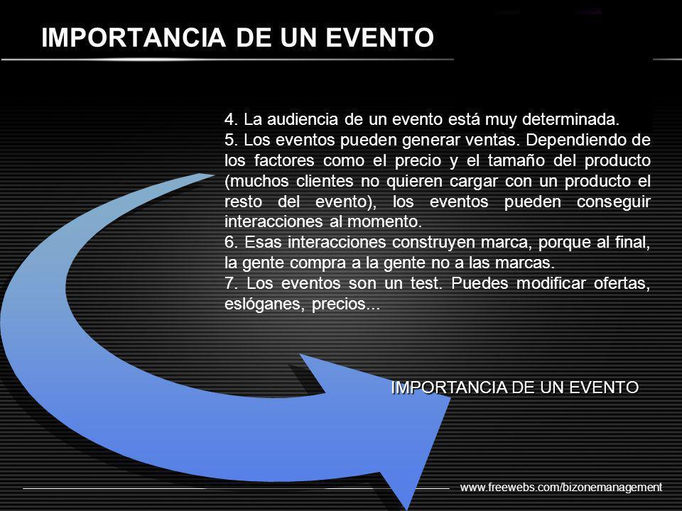 www.freewebs.com/bizonemanagement IMPORTANCIA DE UN EVENTO 4. La audiencia de un evento está muy determinada. 5. Los eventos pueden generar ventas. De