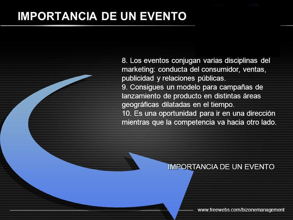 www.freewebs.com/bizonemanagement IMPORTANCIA DE UN EVENTO 8. Los eventos conjugan varias disciplinas del marketing: conducta del consumidor, ventas,