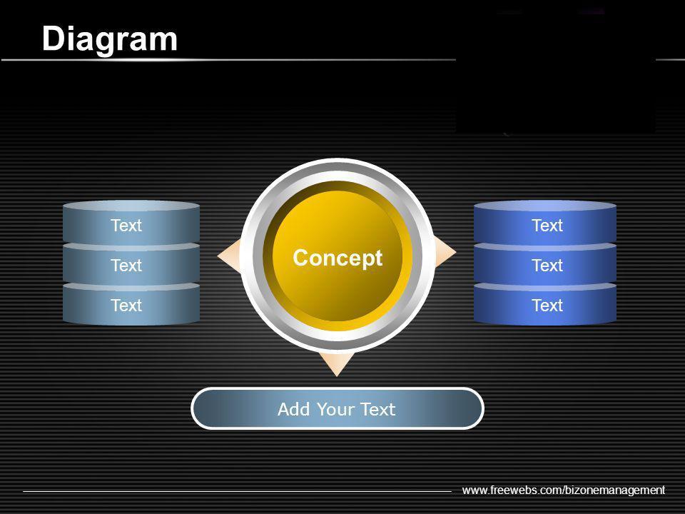 www.freewebs.com/bizonemanagement Diagram Concept Add Your Text Text