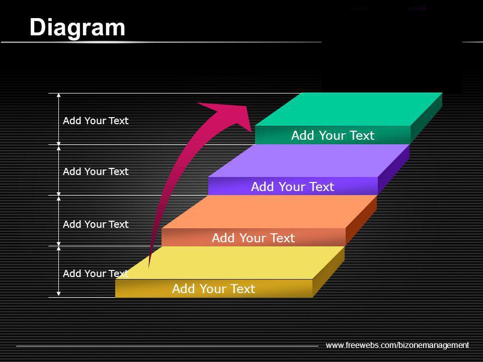 www.freewebs.com/bizonemanagement Diagram Add Your Text
