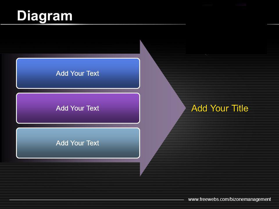 www.freewebs.com/bizonemanagement Diagram Add Your Text Add Your Title