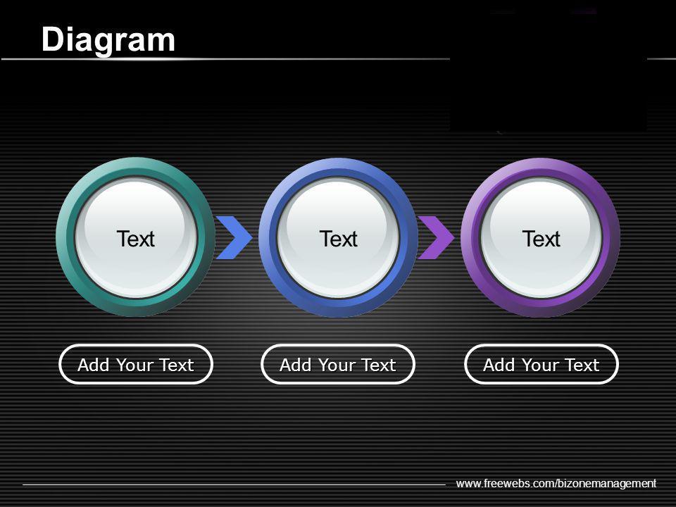 www.freewebs.com/bizonemanagement Diagram Add Your Text Text