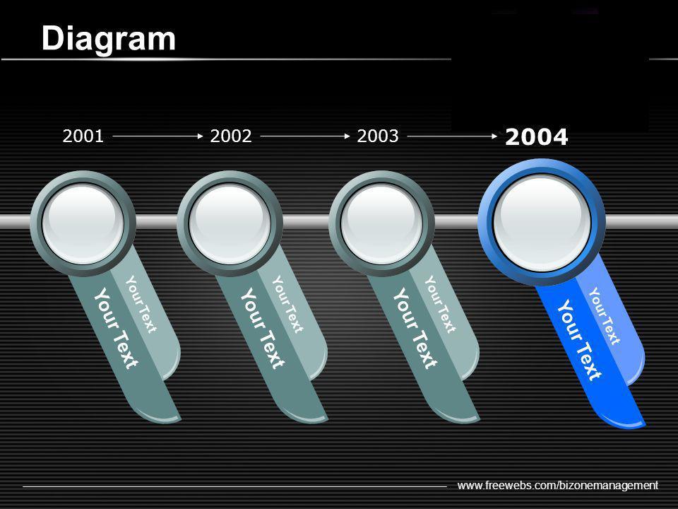 www.freewebs.com/bizonemanagement Diagram Your Text 200120022003 2004