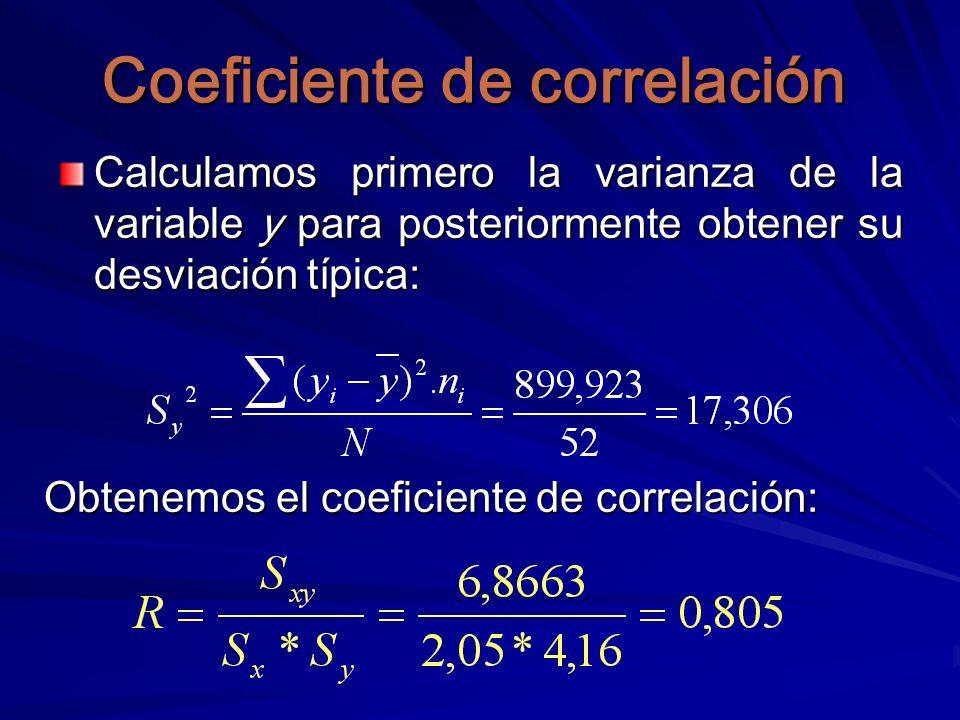 Coeficiente de correlación Calculamos primero la varianza de la variable y para posteriormente obtener su desviación típica: Obtenemos el coeficiente