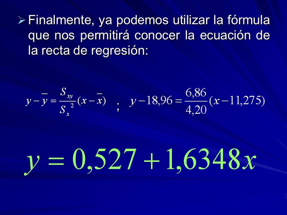 Finalmente, ya podemos utilizar la fórmula que nos permitirá conocer la ecuación de la recta de regresión: Finalmente, ya podemos utilizar la fórmula
