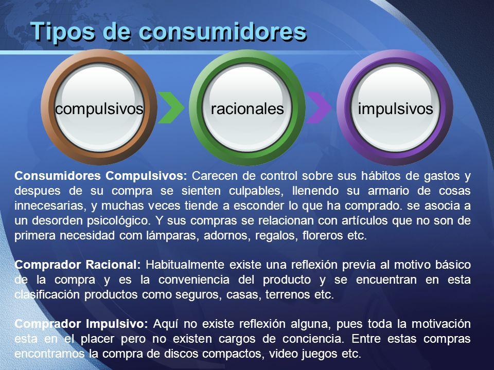 Tipos de consumidores compulsivosracionalesimpulsivos Consumidores Compulsivos: Carecen de control sobre sus hábitos de gastos y despues de su compra