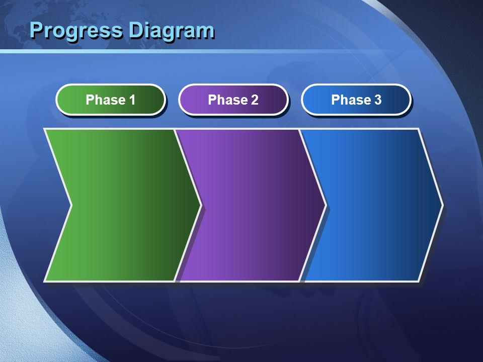 Progress Diagram Phase 1 Phase 2 Phase 3