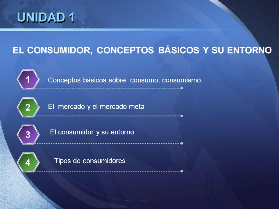 UNIDAD 1 1 2 3 4 EL CONSUMIDOR, CONCEPTOS BÁSICOS Y SU ENTORNO Conceptos básicos sobre consumo, consumismo. El mercado y el mercado meta El consumidor