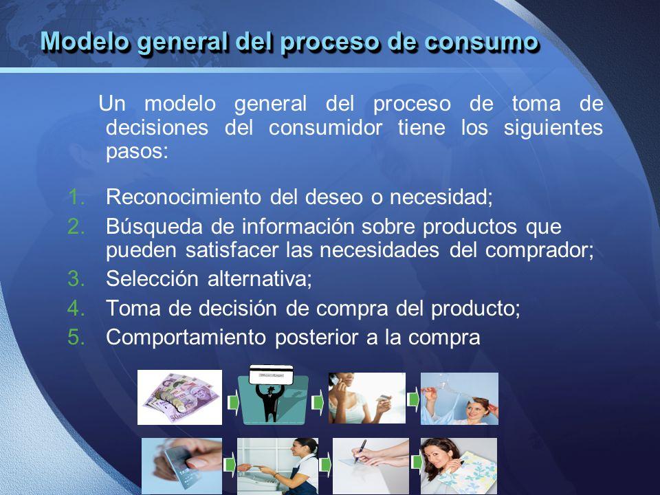 Modelo general del proceso de consumo Un modelo general del proceso de toma de decisiones del consumidor tiene los siguientes pasos: 1.Reconocimiento