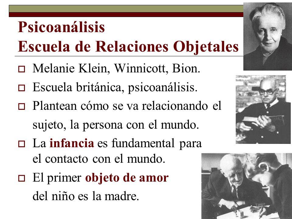 Melanie Klein, Winnicott, Bion. Escuela británica, psicoanálisis. Plantean cómo se va relacionando el sujeto, la persona con el mundo. La infancia es