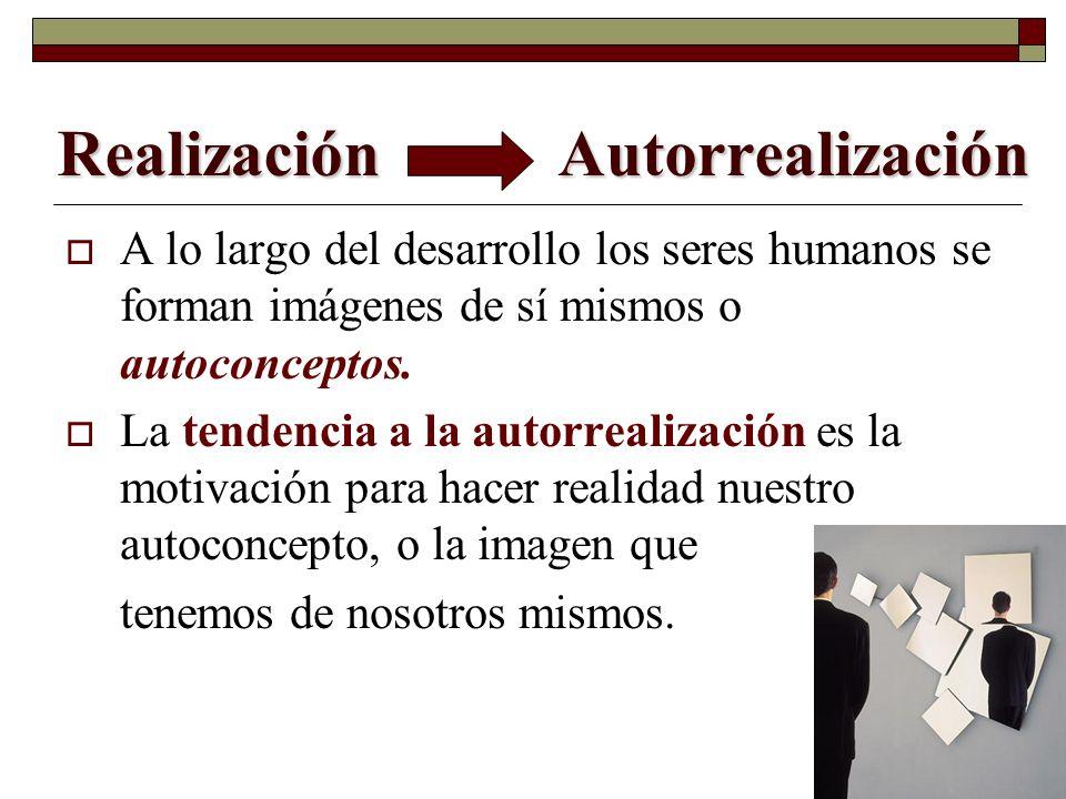 A lo largo del desarrollo los seres humanos se forman imágenes de sí mismos o autoconceptos. La tendencia a la autorrealización es la motivación para