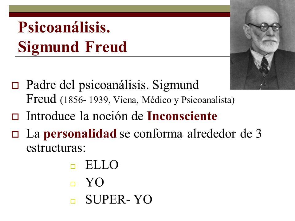 Padre del psicoanálisis. Sigmund Freud (1856- 1939, Viena, Médico y Psicoanalista) Introduce la noción de Inconsciente La personalidad se conforma alr