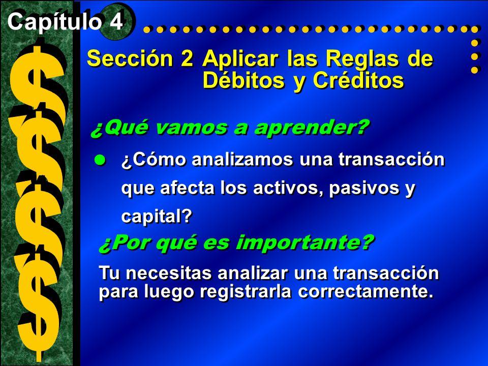 Sección 2Aplicar las Reglas de Débitos y Créditos ¿Qué vamos a aprender? ¿Cómo analizamos una transacción que afecta los activos, pasivos y capital? ¿